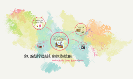 Copy of EL MESTIZAJE CULTURAL
