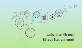 Stroop effect lab report