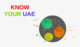 KNOW YOUR UAE