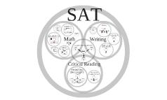 StudyWheel SAT Online Canvas