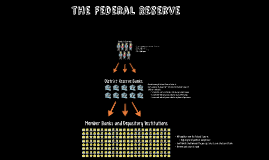 District Reserve Banks