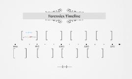 Forensics Timeline