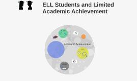 ELL Students and Limted Academic Achievement