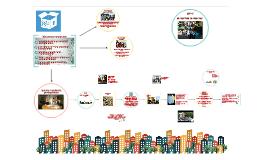 Copy of Nuorten ja vanhusten yhteisasumiskokeilu
