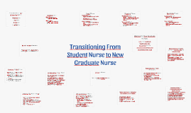 Copy of Transitioning From Student Nurse to New Graduate Nurse