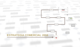 ESTRATEGIA COMERCIAL 2016