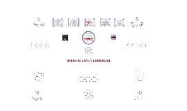 DCC (MK) - INTRO - I - II y III