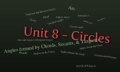 Unit 8 - Circles