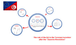 "The role of the EU in the Tunisian transition after the ""Jas"