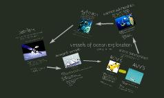 Vessels of Ocean Exploration