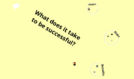 What does it take to be successful?