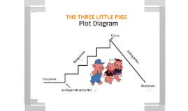 """The Three Little Pigs"" Plot Map"