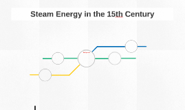 Steam Energy in the 15th Century