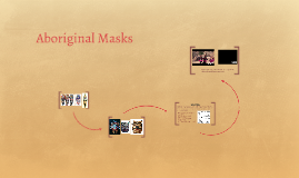 Aboriginal Masks
