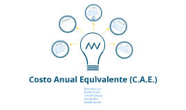 Copy of CAE costo anual equivalente
