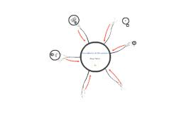 Copy of Recopilacion de informacion: Metodos Discretos