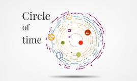 Circle of time - Prezi Template