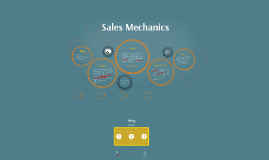 Sales Mechanics