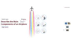 EO M130.02 – DESCRIBE THE MAIN COMPONENTS OF AN AIRPLANE