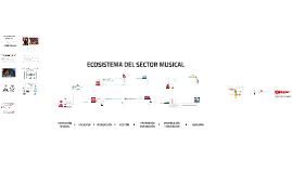 Presentación Talleres - Ecosistema del Sector Musical