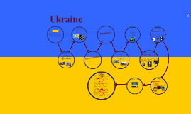 Copy of Ukraine