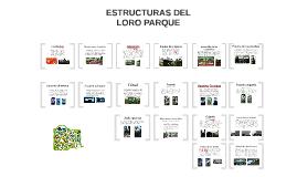 Estructuras del Loro Parque