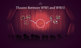 Theatre Between WWI and WWII