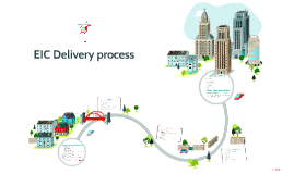EIC Delivery process