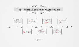 The Life and Adventures of Albert Einstein
