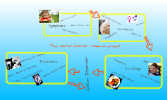 Pica: mental disorder research project