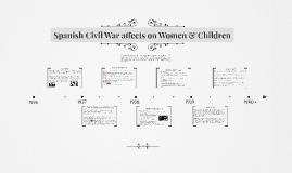 Spanish Civil War affects on Women & Children