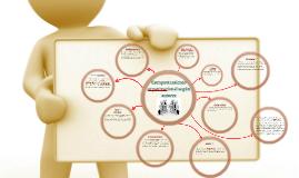 Copy of Comportamiento organizacional según autores
