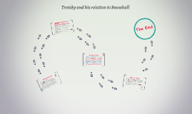 Trotsky and his relation to Snowball
