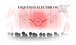 ESQUEMAS ELÉCTRICOS