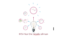 BTSA Year One: Krystle Johnson