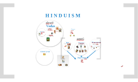 Hinduism - the Upanisads to today