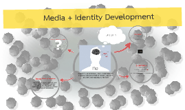Copy of      Media + Identity Development