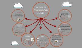 Copy of MEDIOS DE COMUNICACION MASIVA