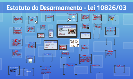 Estatuto do Desarmamento - Lei 10826/03