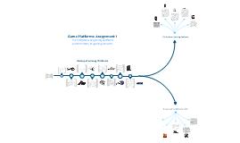 Copy of Gaming Platforms