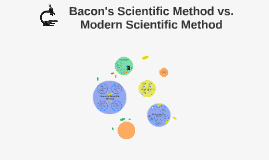 Copy of Baconian Method vs. Modern Scientific Method