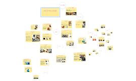 Copy of História do Design - Linha do Tempo
