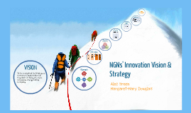 Copy of Innovation Vision & Strategy