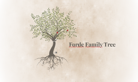 Forde Family Tree