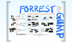 Copy of FORREST