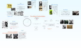 Copy of The Beat Generation