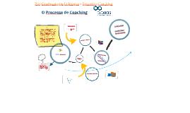 processo de coaching - draft