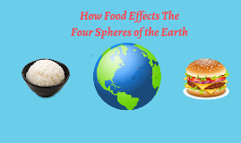 How Food Effects The Four Spheres of the Earth