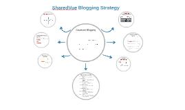 SharedVue Blog Strategy