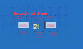 Copy of Univesity of Illinois